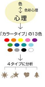 colortypeimage_c