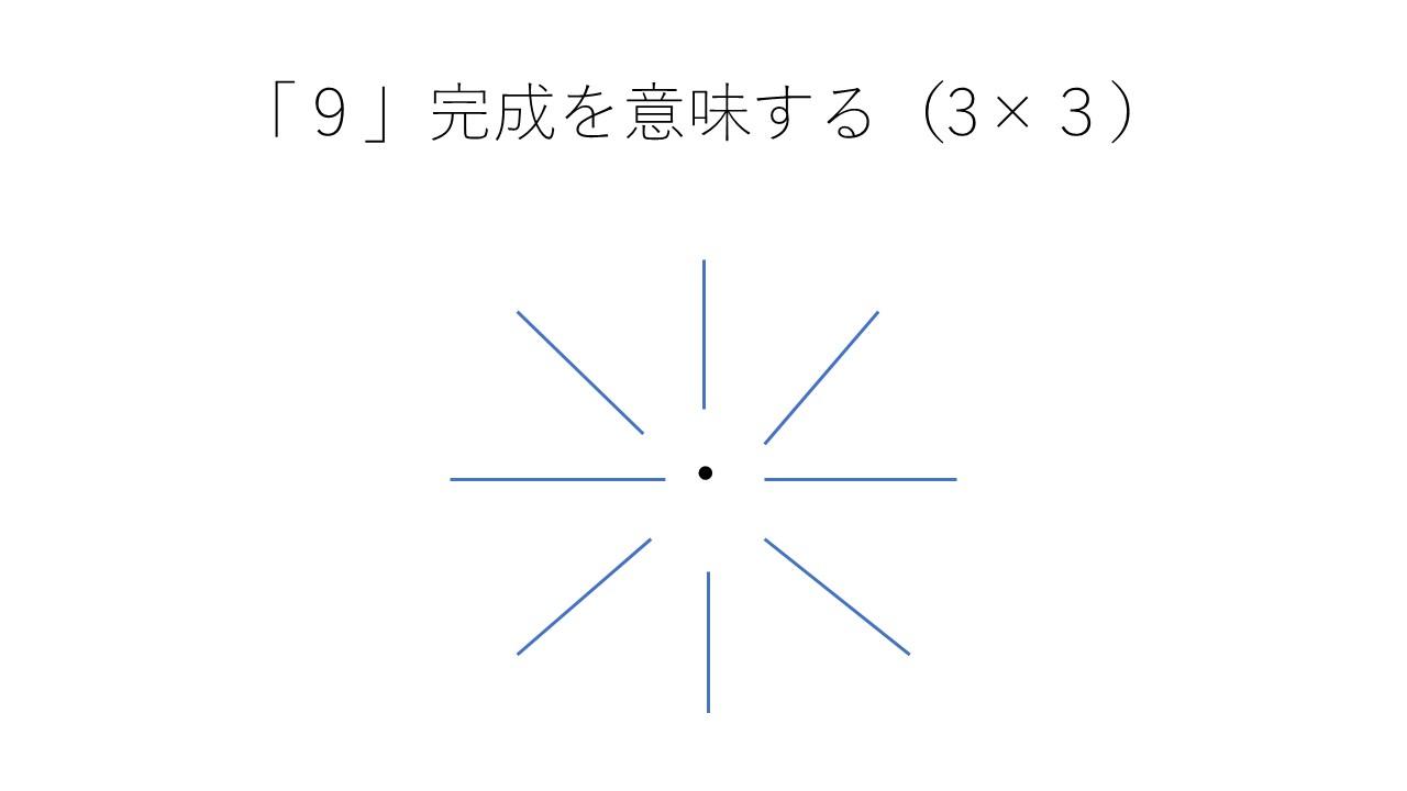 「9」完成を意味する