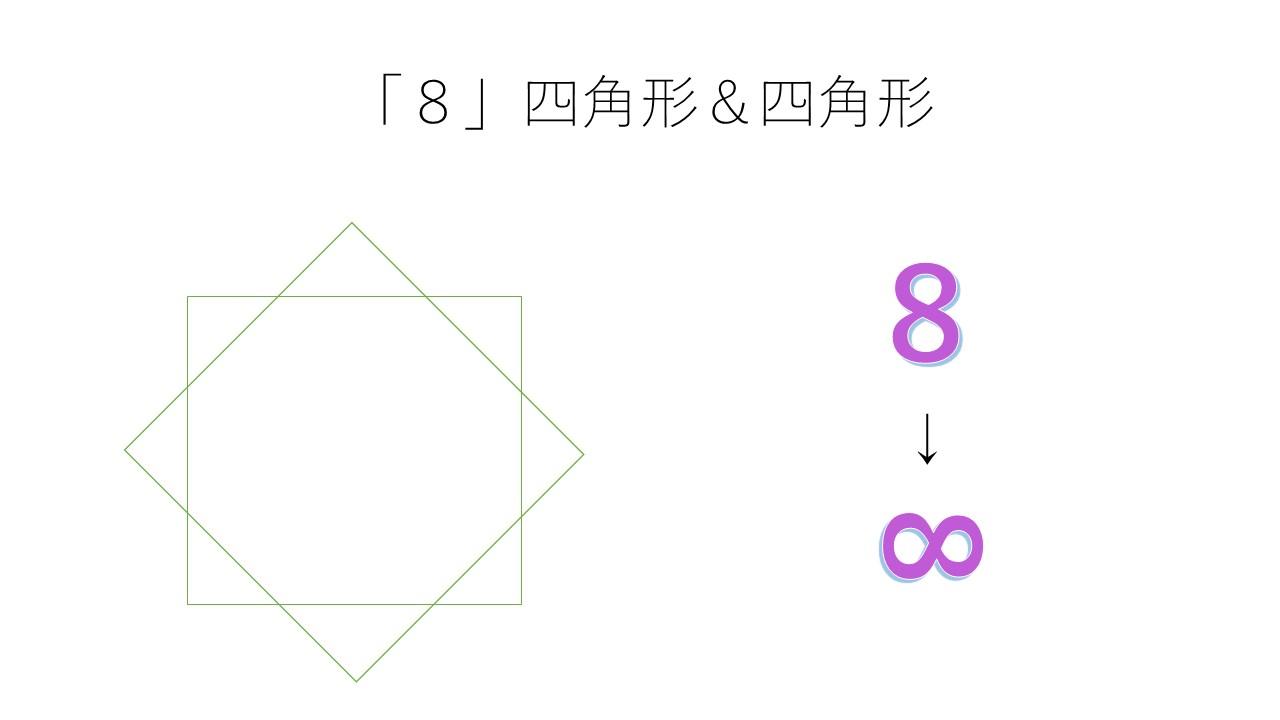 「8」四角形&四角形